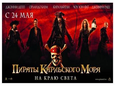 Самые дорогие фильмы ужасов