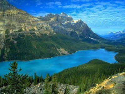 Самые глубокие озера