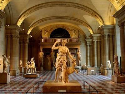 Самые известные музеи