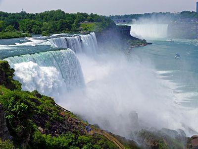 Самые большие водопады