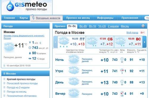 Топ 5 сайтов о погоде оптимизация сайта Улица Чичерина